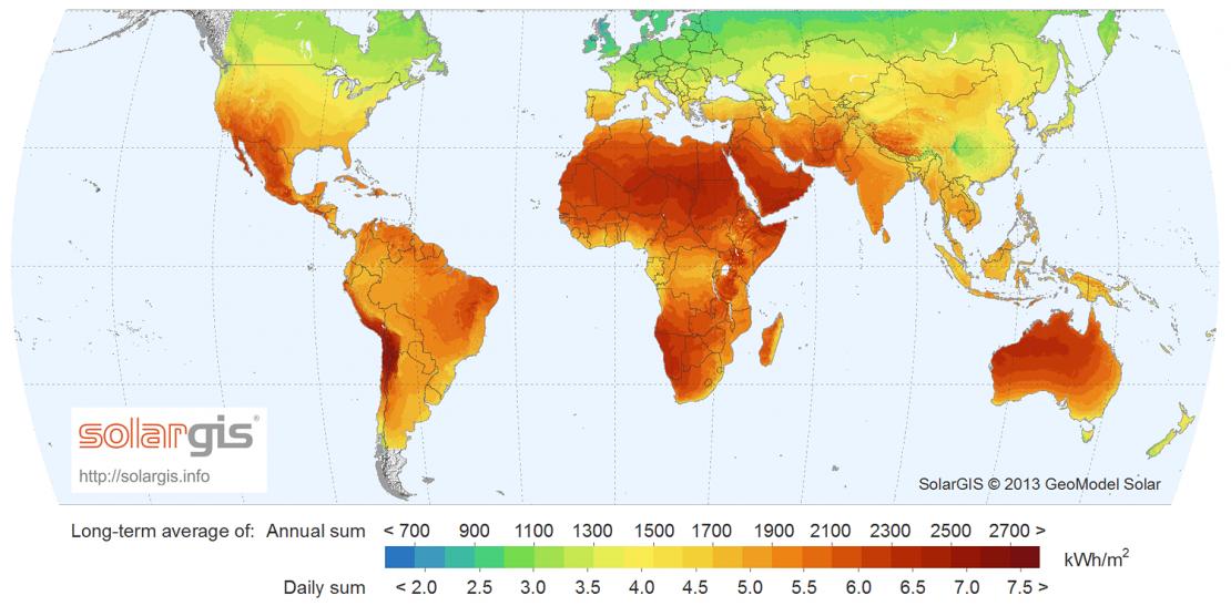 zonnepaneel opbrengst